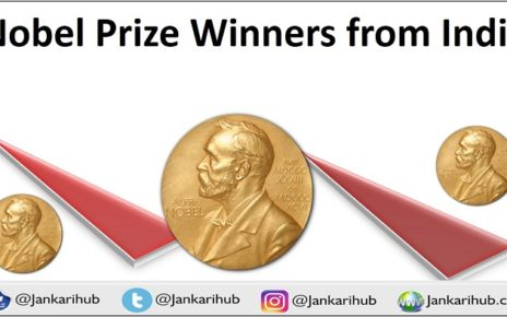 nobel-prize-winners-from-India